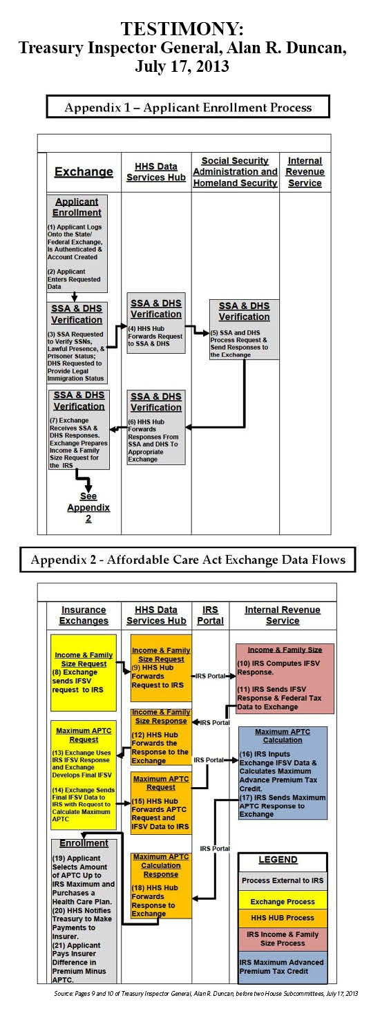 """President Obama's Plan to """"Simplify"""" Your Health Care"""