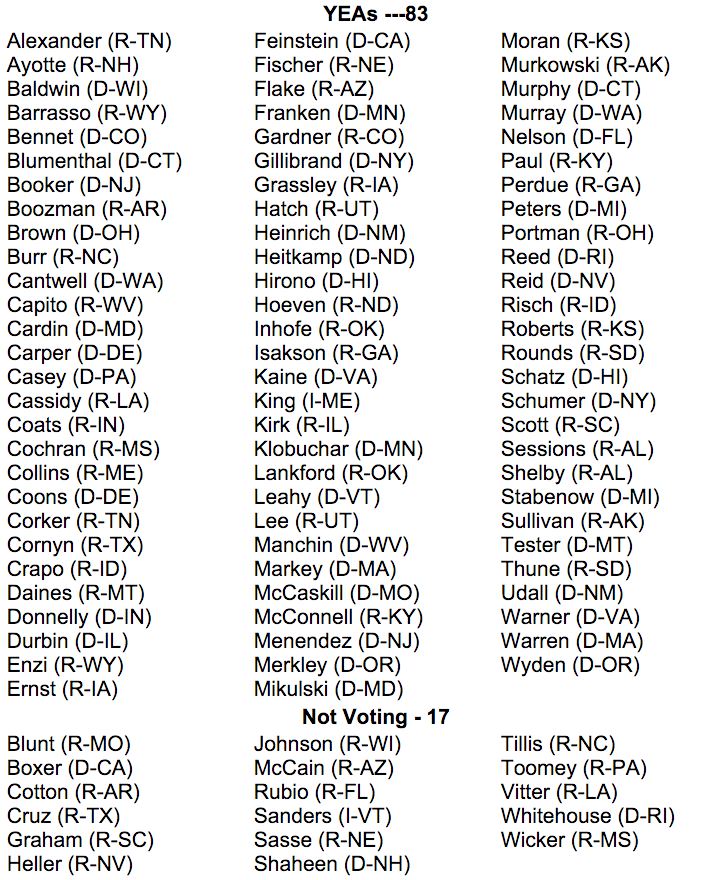 U.S. Senate  Roll Call Vote - Ebinger