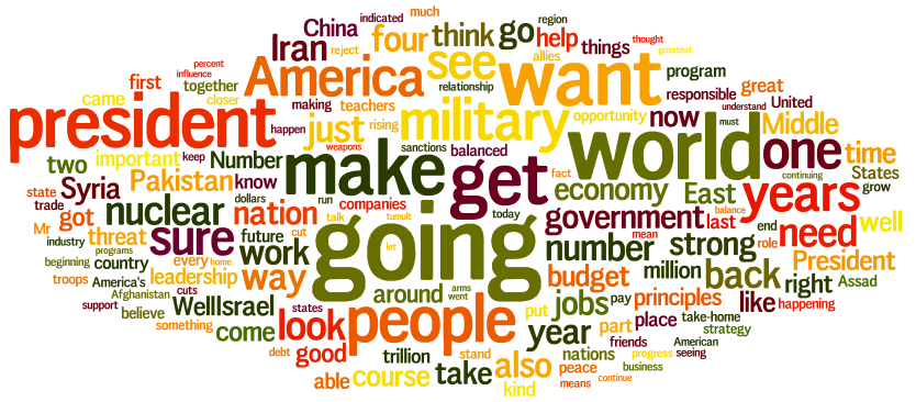 Wordle - Third Presidential Debate - Romney