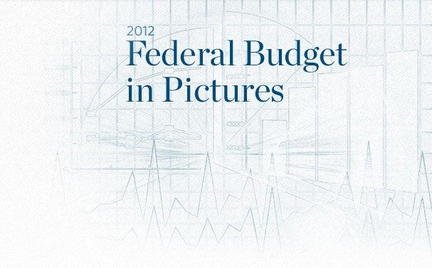 budget-chartbook