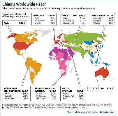 china global investment tracker 2011