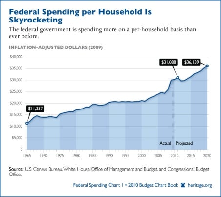 """In Their Own Words  """"This is getting to be Judgment Day on the spending  issue"""" adc73f7a3b1"""