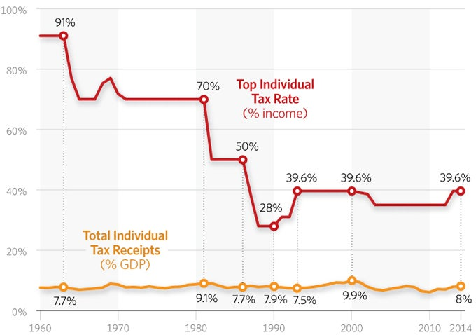 income-tax-receipts-680