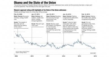 state of the union reflection obama s President obama's 2016 state of the union address the white house is once again making the full text of the state of the union available online ahead of the speech, as prepared for delivery.
