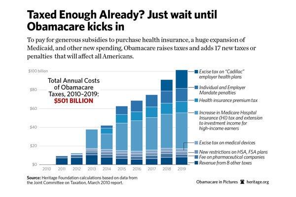 Morning Bell: Too Many Broken Promises in Obamacare