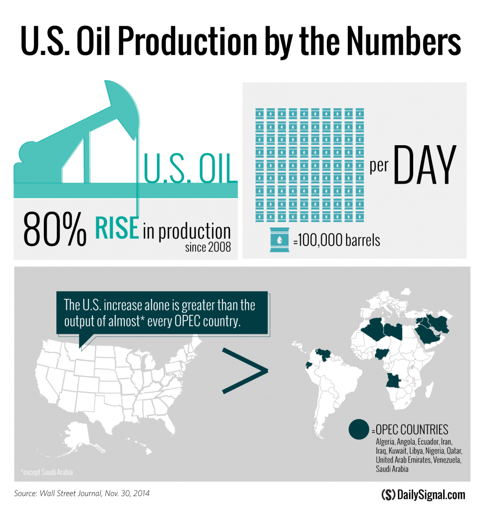 Infographic by Kelsey Harris