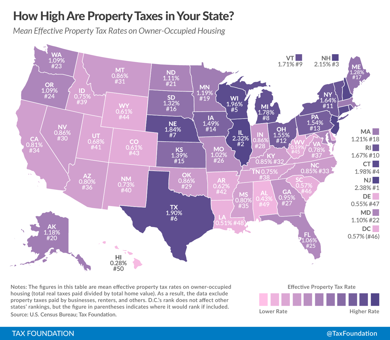 property tax research paper
