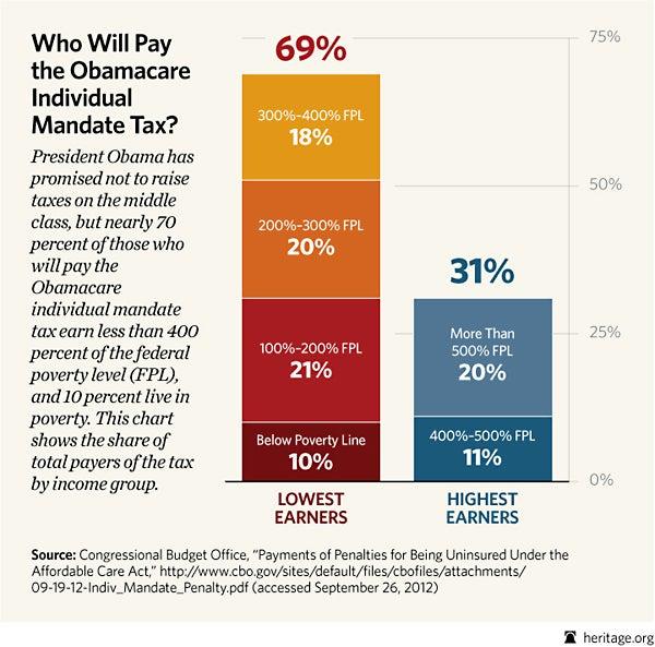 special-obamacare-tax-targets-v2