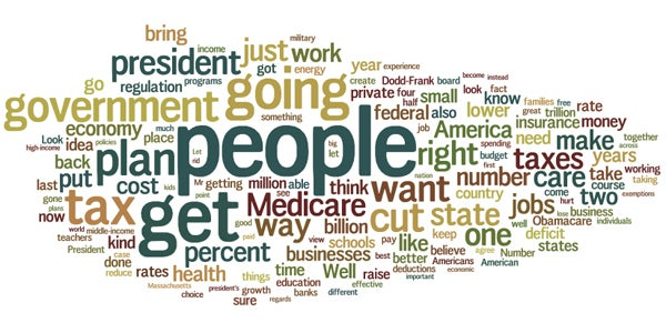 word-cloud-romney-debate1